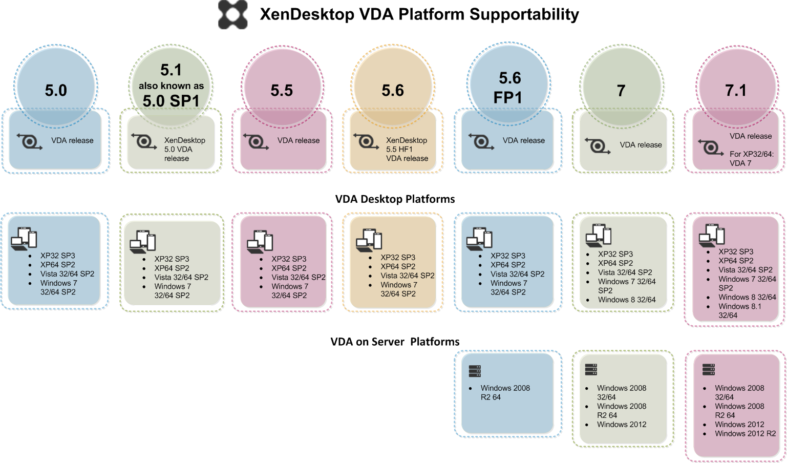 Poppelgaard Blog About Remote Graphics Citrix Vmware