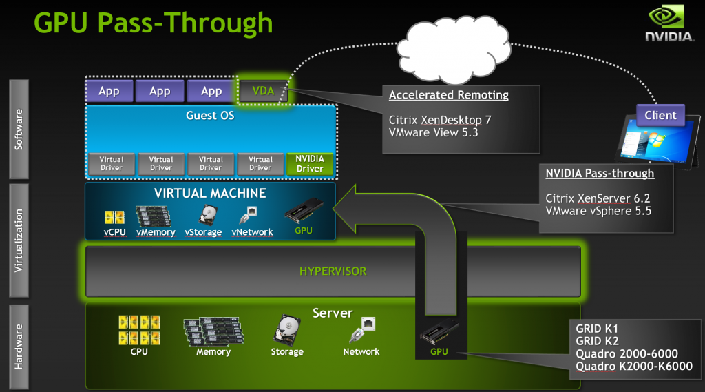 virtualization_of_GPU_vmware-citrix