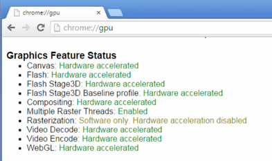 browser - chrome xa 2012r2 cpu issue - graphics feature