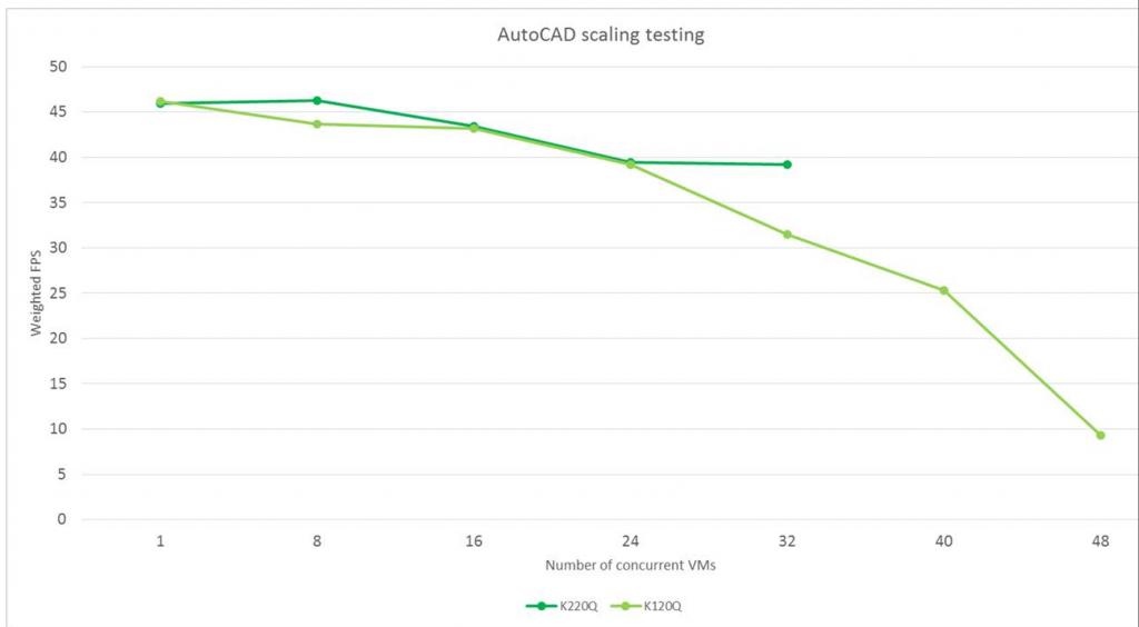 äutocad2015_scaling-01