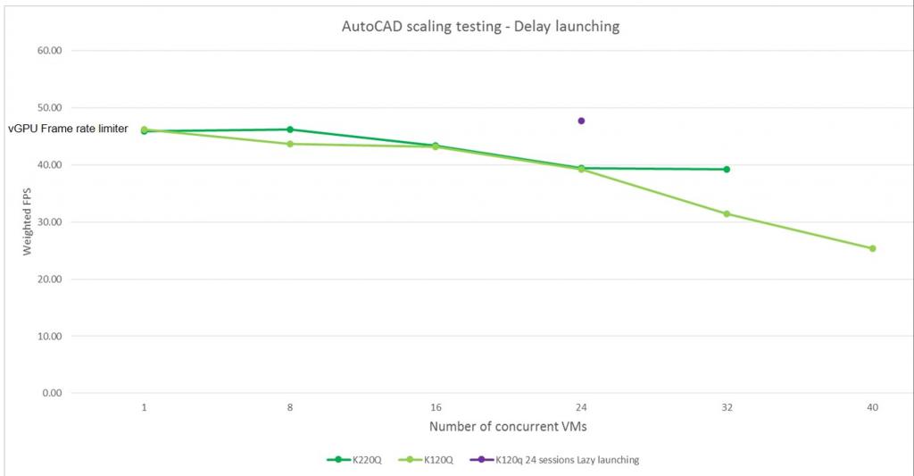 äutocad2015_scaling-02