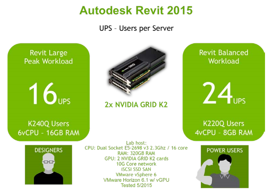 revit2015-users-pr-server
