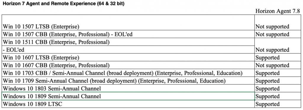VMware Horizon 8.1.0.2012 Enterprise