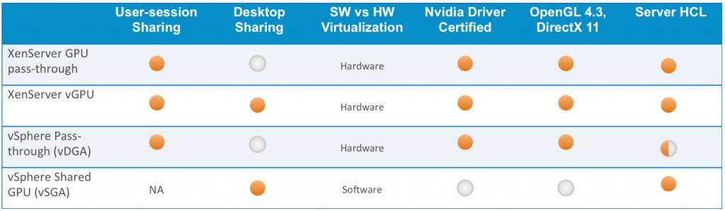 HDX-3D-Comparison