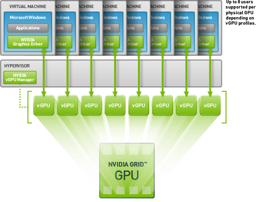 virtual-gpu-technology-en