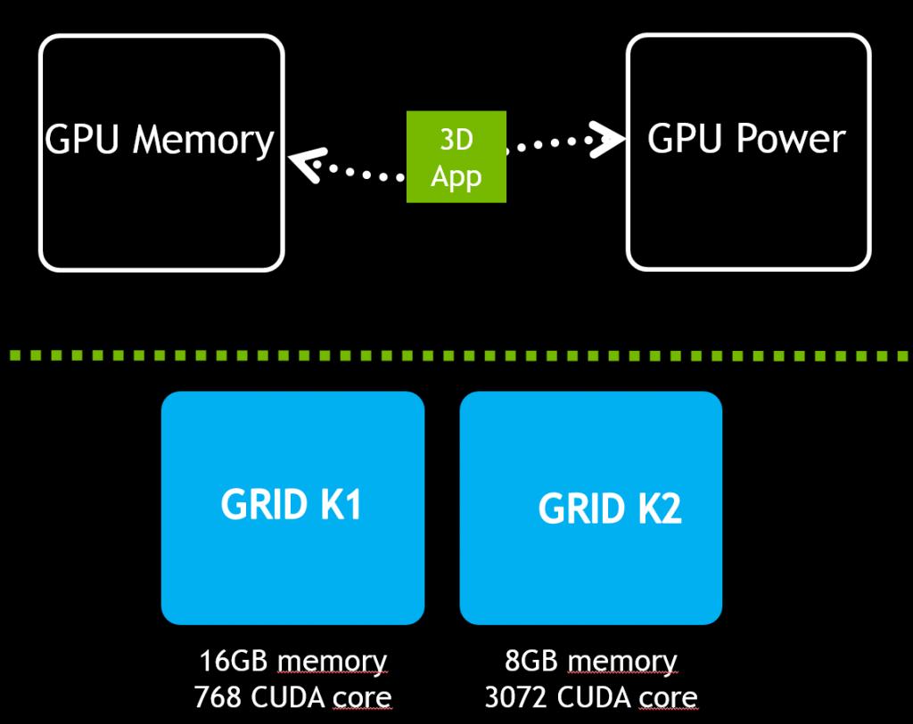 GRID_K1_vs_K2
