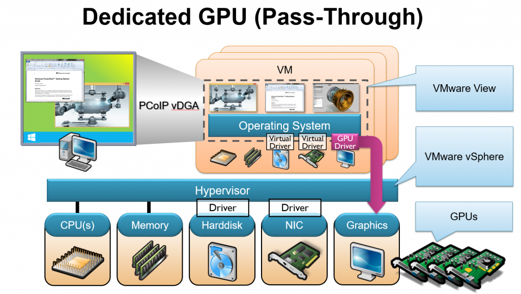 vDGA_GPU_pass-through_2