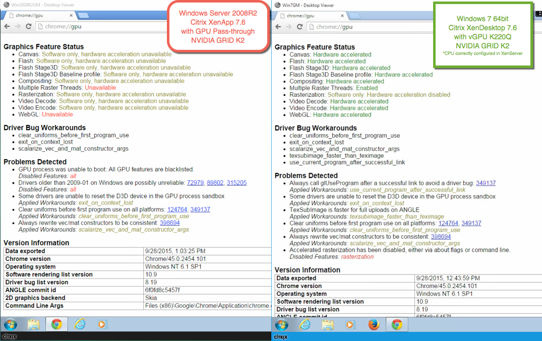 Google Chrome 45 x Blocks GPU Acceleration for WebGL, Direct2D