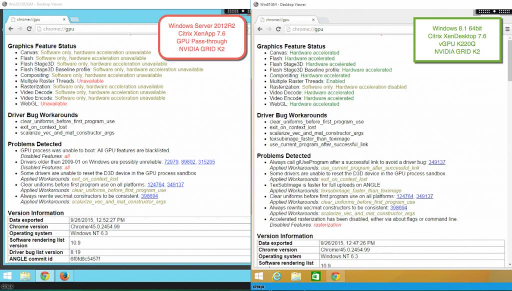 browser - chrome xd vs xa gpu - 2012r2 vs win81