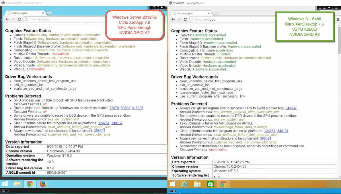 Windows Server 2012 Archives - Poppelgaard com