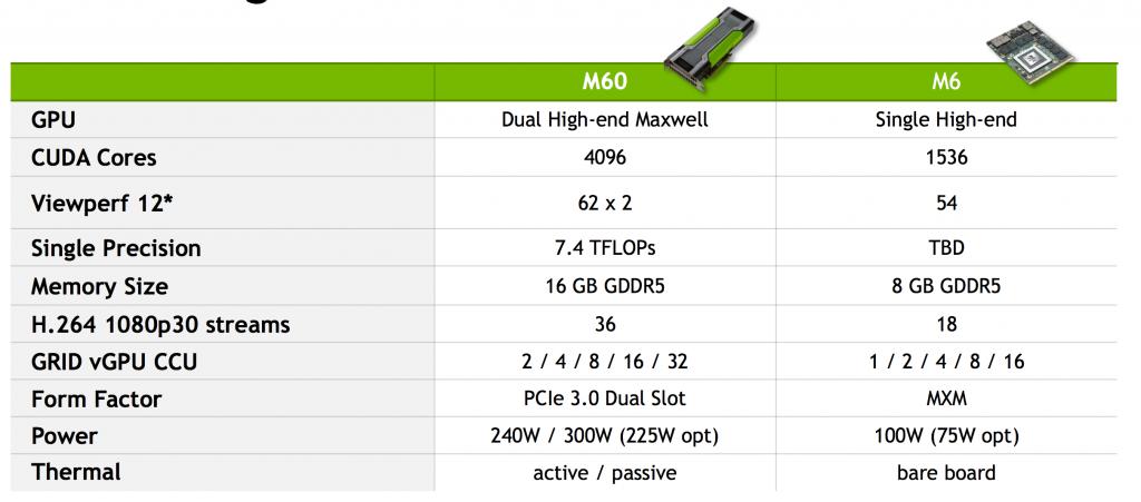 maxwell_grid