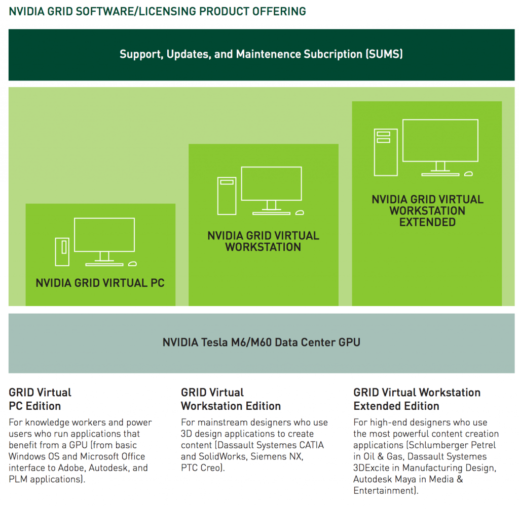 nvidiagrid20licensemodel