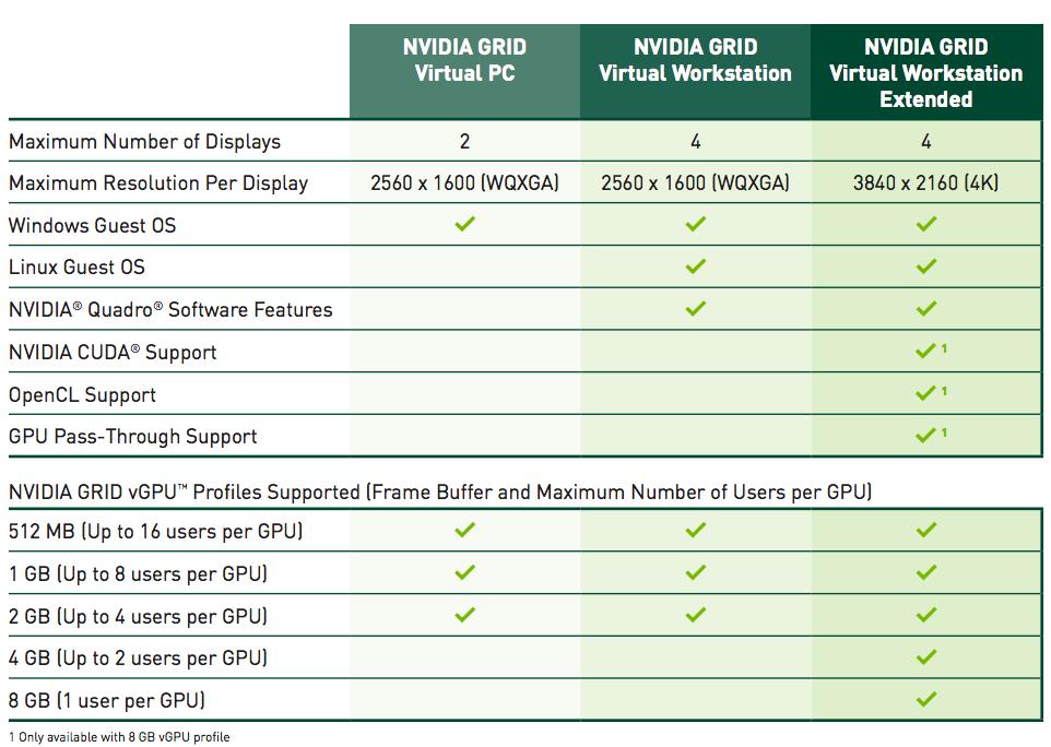 nvidiagrid20licensemodel 2