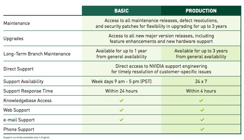 nvidiagrid20licensemodel 3