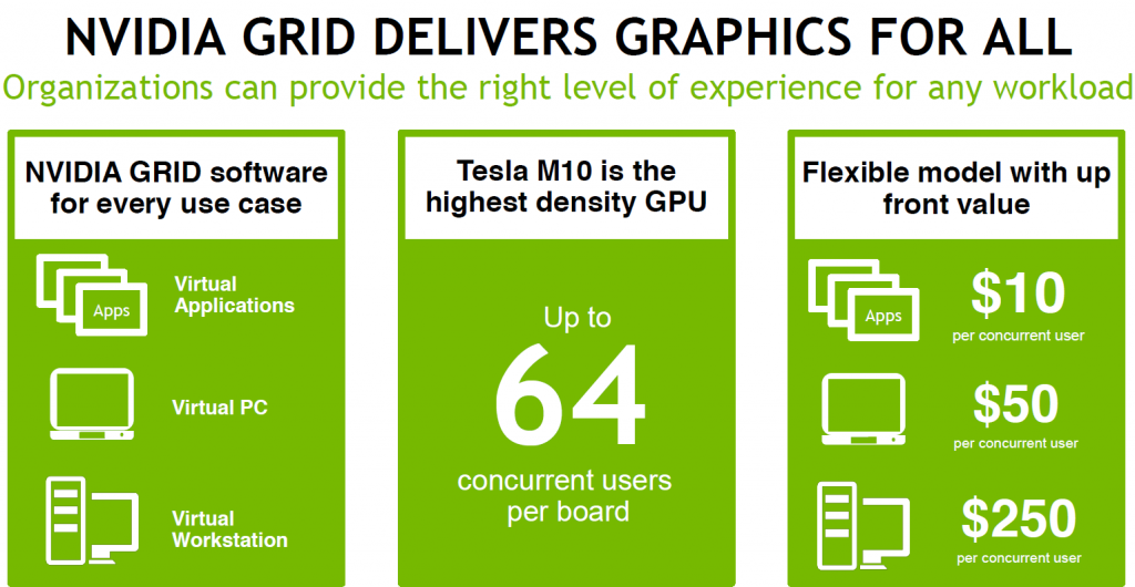 NVIDIA GRAPHICS for all