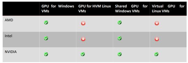 Citrix XenDesktop 7 17 and XenApp 7 17 released