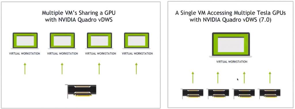 NVIDIA vGPU Software 7 0 - Poppelgaard com
