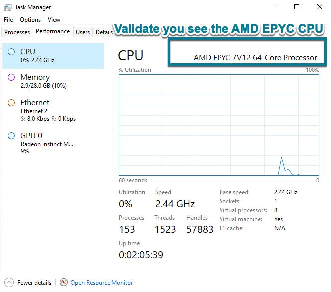 File  O CPU  GHz  O Memory  2.wag.0  C) Ethernet  2  O GPUO  Lim  open  —Validate you see the AMD EBYC CPU  CPU  0%  153  AMD 7V12 64-core Processor  2.44 GHz  1523 57883